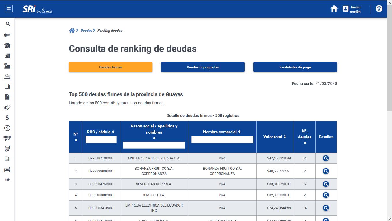 Sri En Linea Consulta Ranking Deudas 8